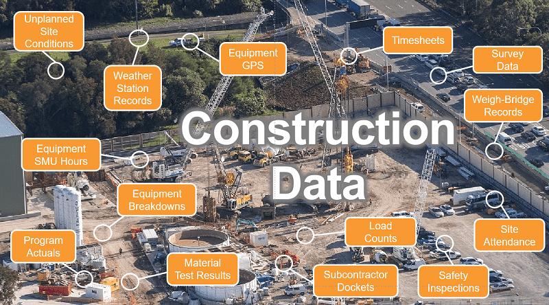 Deconstructing Construction Information