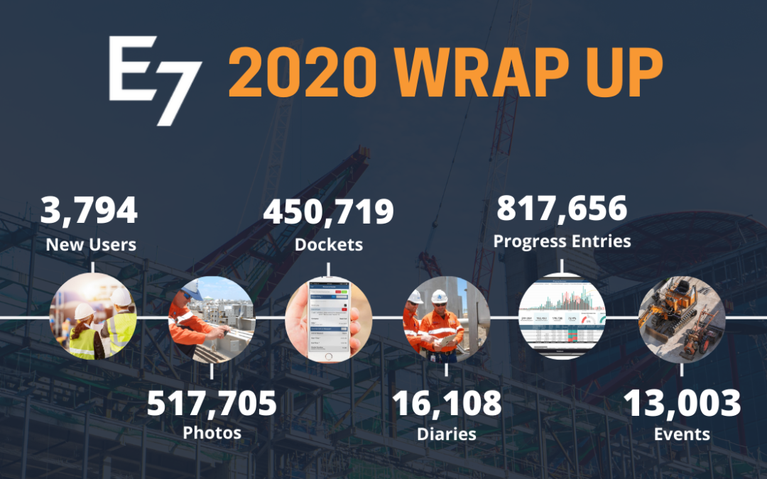 2020 Wrap Up – A Decade of E7